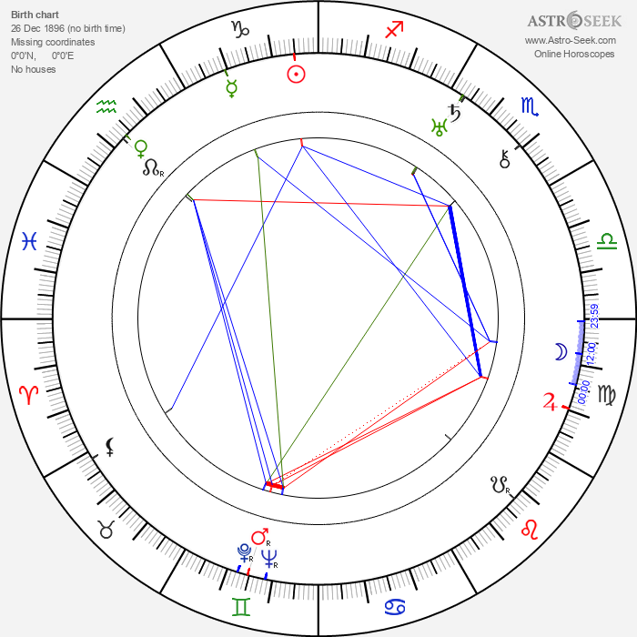 Karl Brown - Astrology Natal Birth Chart
