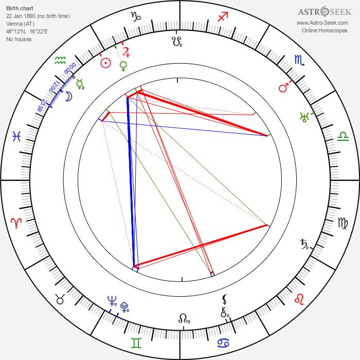 Karl Grune - Astrology Natal Birth Chart
