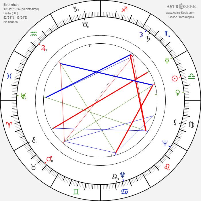 Karl-Heinz Bieber - Astrology Natal Birth Chart