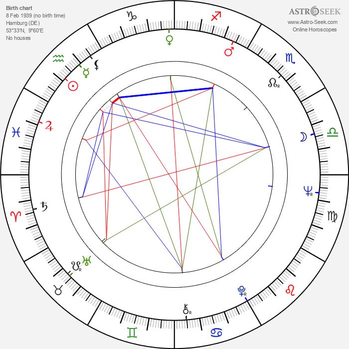 Karl-Heinz von Hassel - Astrology Natal Birth Chart