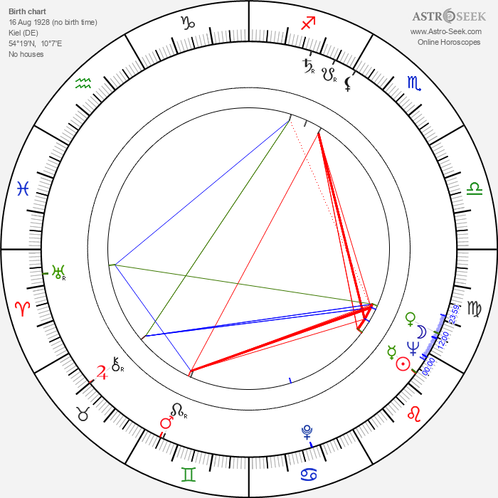 Karl Heinz Vosgerau - Astrology Natal Birth Chart