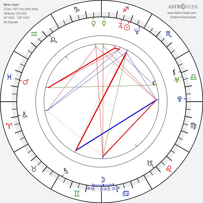 Karl Knuth - Astrology Natal Birth Chart