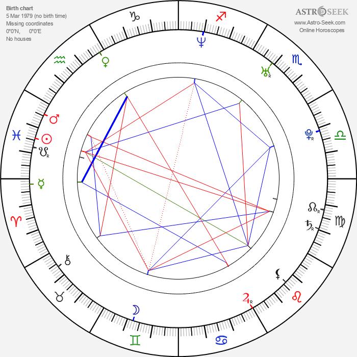 Karla Monroig - Astrology Natal Birth Chart