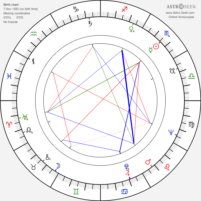 Karla Runkehl - Astrology Natal Birth Chart