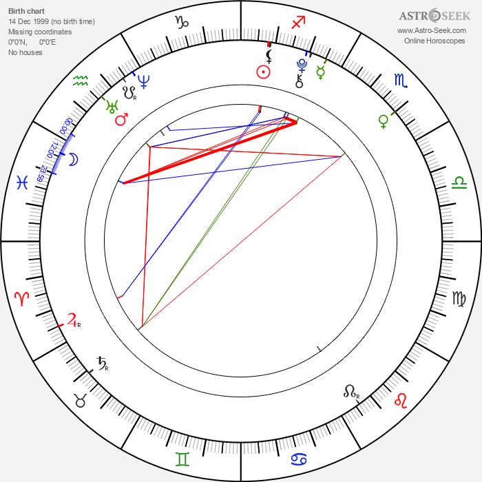 Karley Scott Collins - Astrology Natal Birth Chart