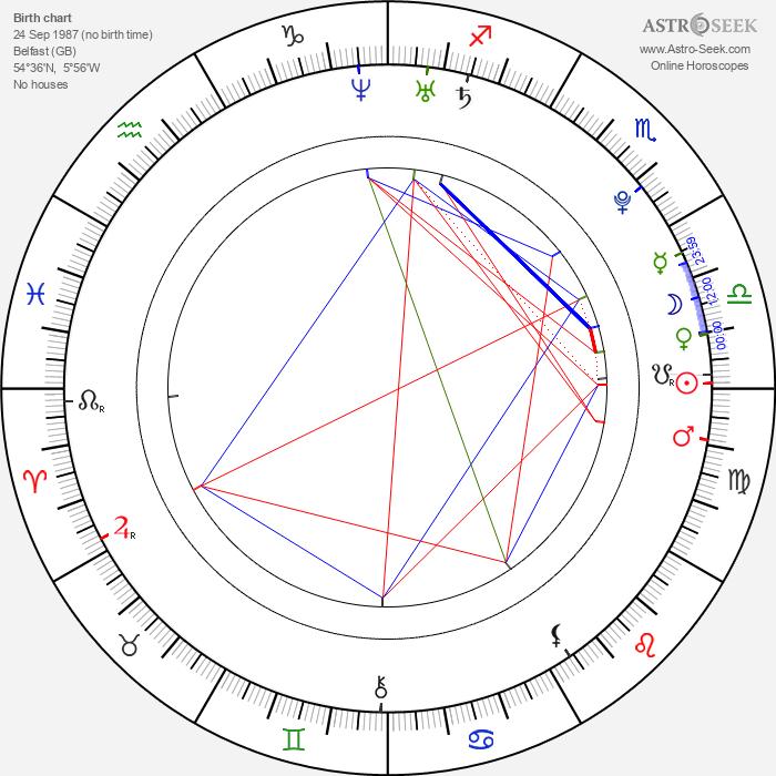 Karly Greene - Astrology Natal Birth Chart