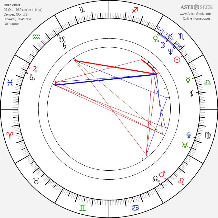 Karly Rothenberg - Astrology Natal Birth Chart