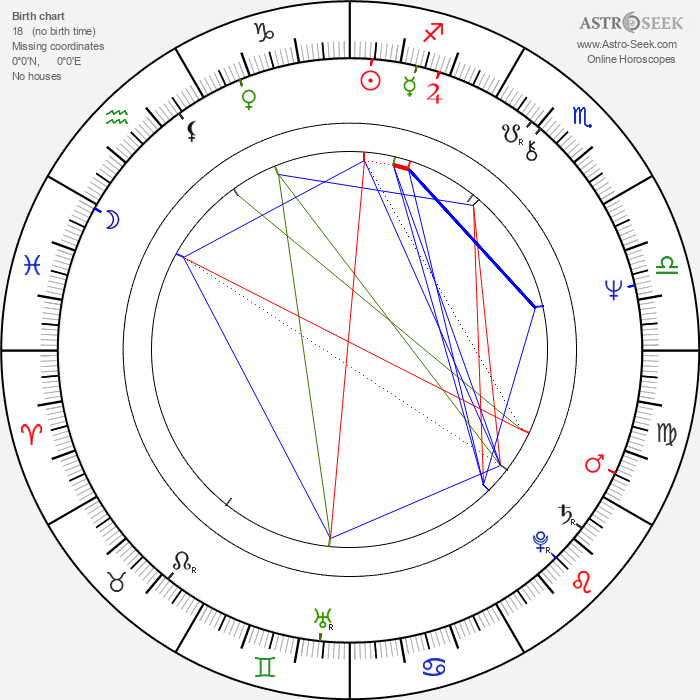 Karol Dobiaš - Astrology Natal Birth Chart