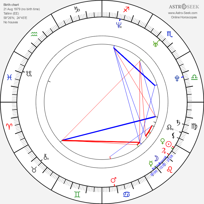 Karol Kuntsel - Astrology Natal Birth Chart