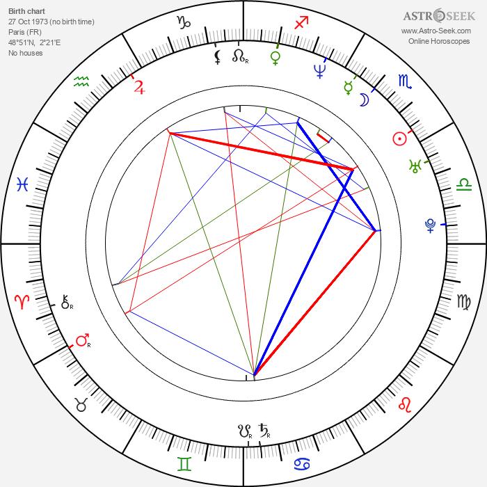 Karol Zuber - Astrology Natal Birth Chart