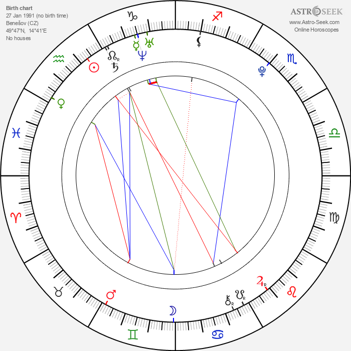 Karolína Brošová - Astrology Natal Birth Chart