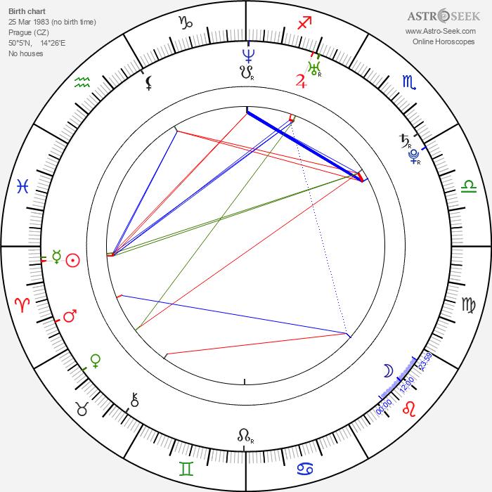Karolína Kaiserová - Astrology Natal Birth Chart