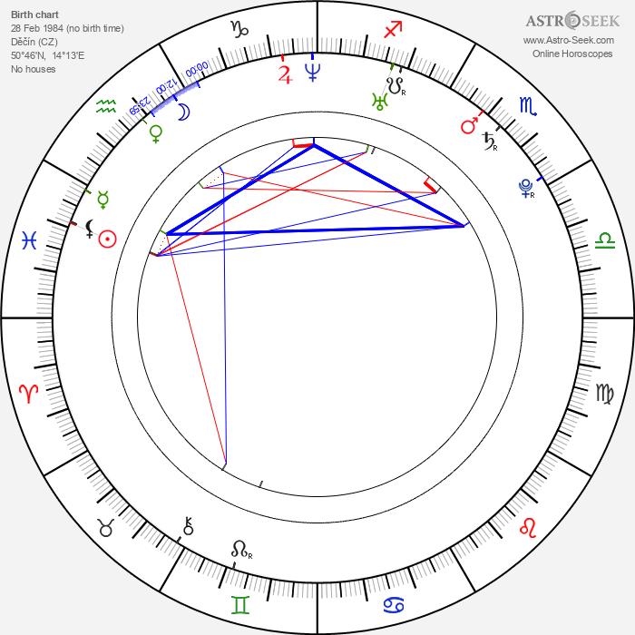Karolína Kurková - Astrology Natal Birth Chart