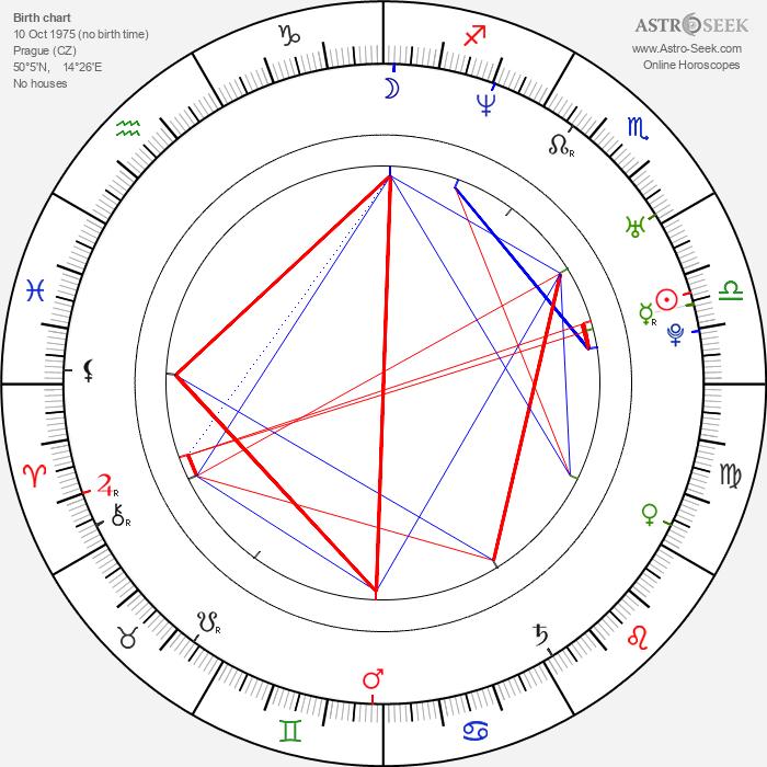Karolína Peake - Astrology Natal Birth Chart