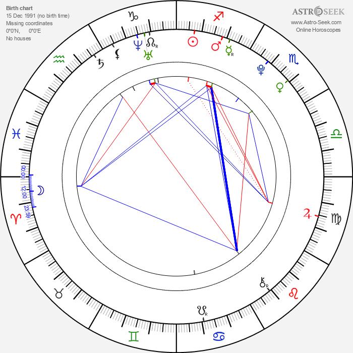 Karolina Sawka - Astrology Natal Birth Chart