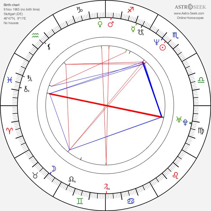 Karoline Eichhorn - Astrology Natal Birth Chart