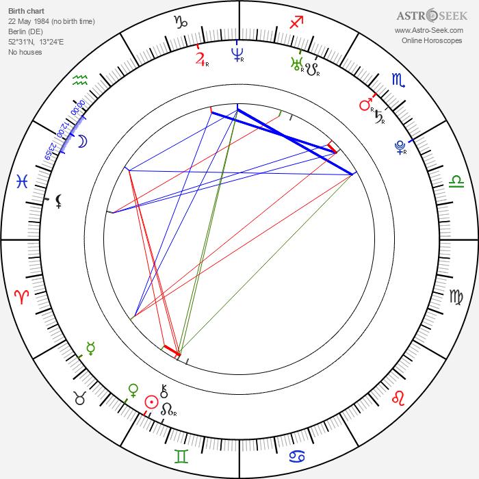 Karoline Herfurth - Astrology Natal Birth Chart