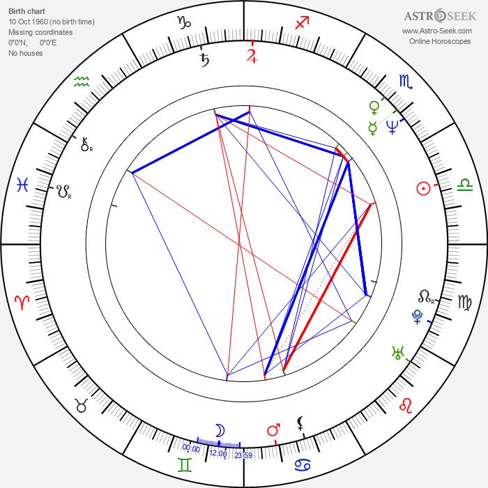 Karra Elejalde - Astrology Natal Birth Chart