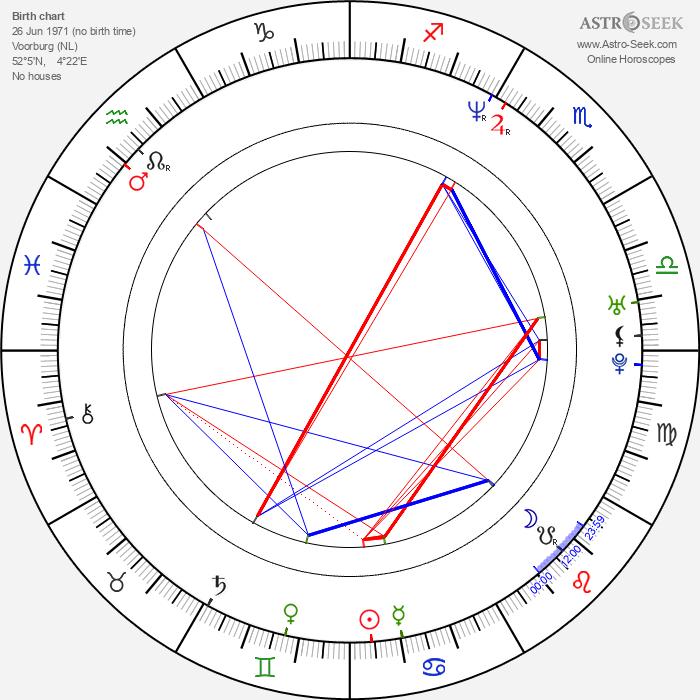Kartika Tamara Liotard - Astrology Natal Birth Chart