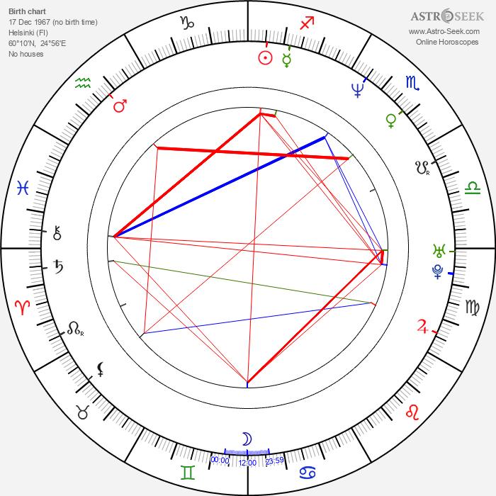 Kärtsy Hatakka - Astrology Natal Birth Chart