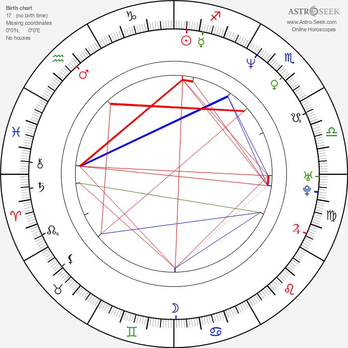 Kärtsy Hatakka - Astrology Natal Birth Chart