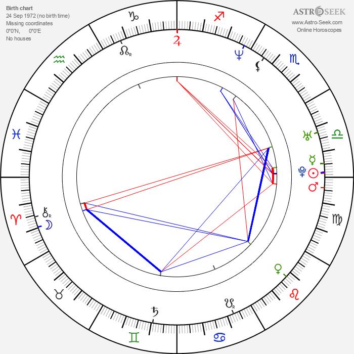 Karyn Bosnak - Astrology Natal Birth Chart