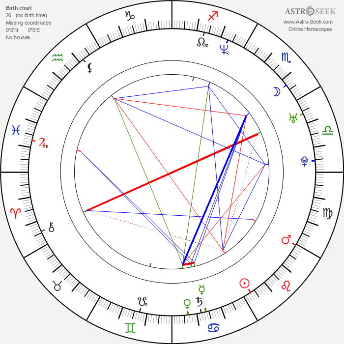 Karyne Steben - Astrology Natal Birth Chart