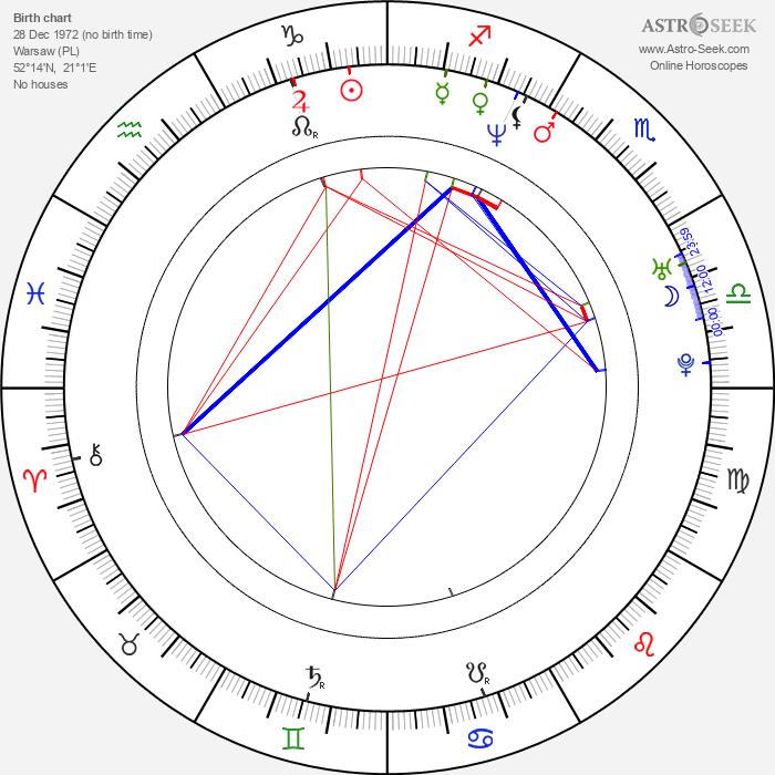 Kasia Adamik - Astrology Natal Birth Chart