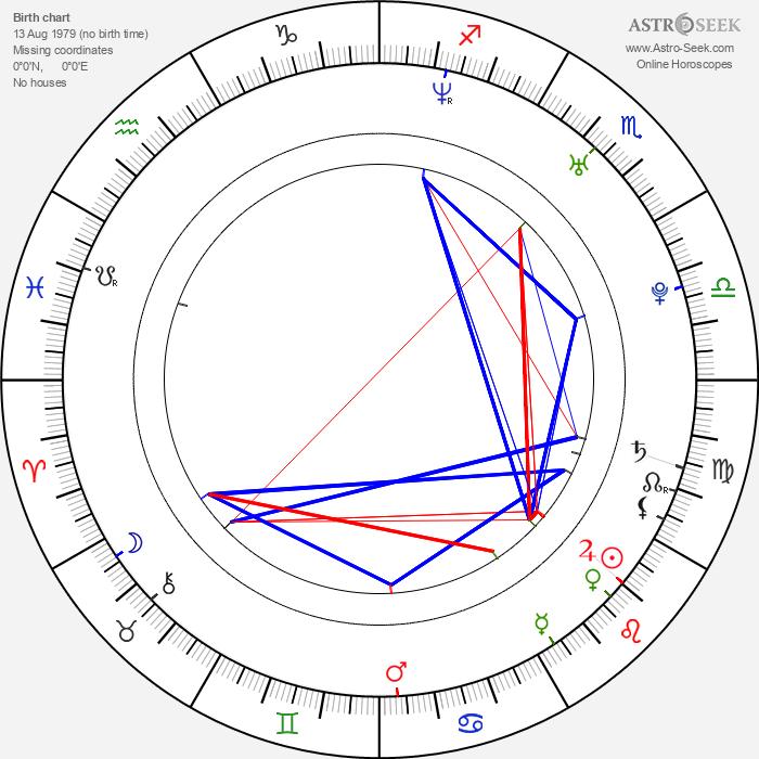 Kasia Smutniak - Astrology Natal Birth Chart