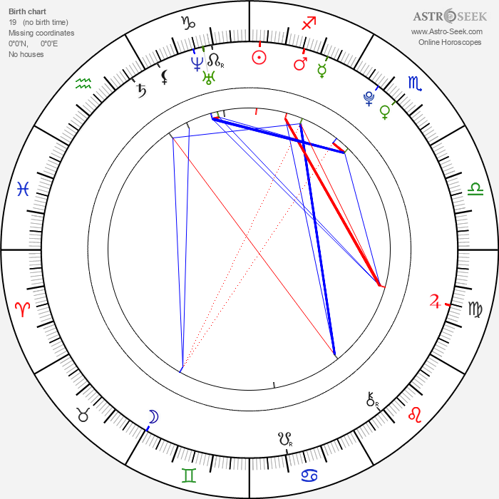 Kasie Fagan - Astrology Natal Birth Chart