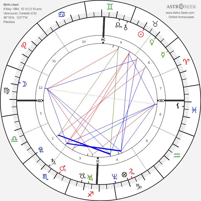 Kassam Farouk - Astrology Natal Birth Chart
