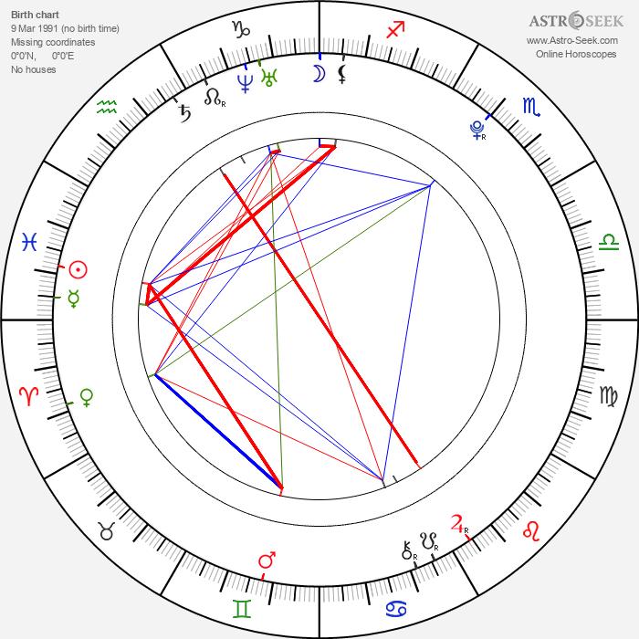 Kassie Hight - Astrology Natal Birth Chart