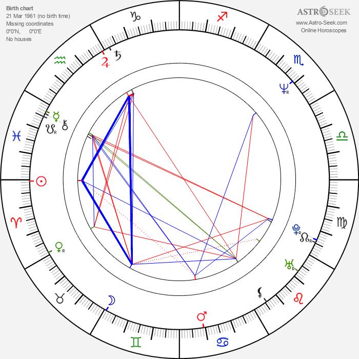 Kassie Wesley DePaiva - Astrology Natal Birth Chart