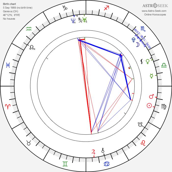 Kat Graham - Astrology Natal Birth Chart
