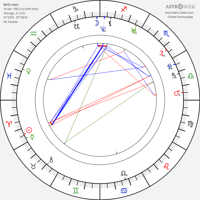 Kat Tuohy - Astrology Natal Birth Chart