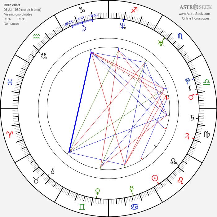 Kata Wéber - Astrology Natal Birth Chart