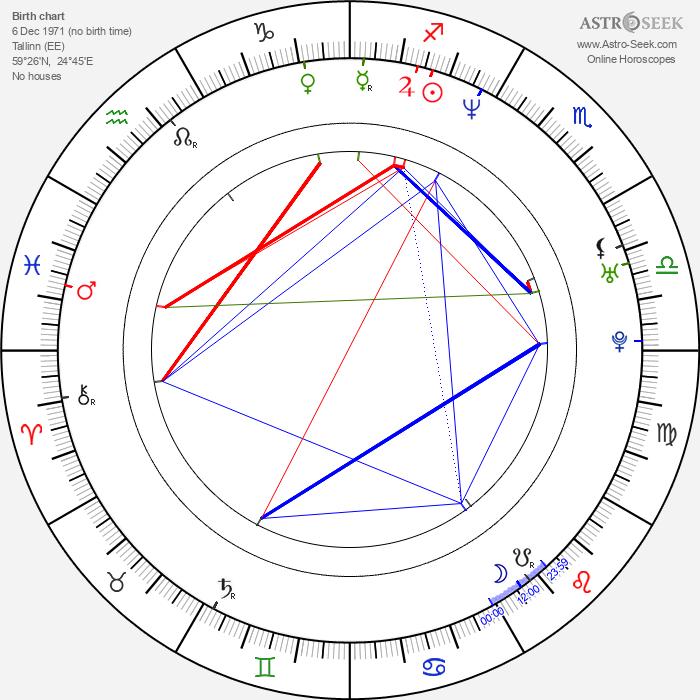 Katariina Unt - Astrology Natal Birth Chart