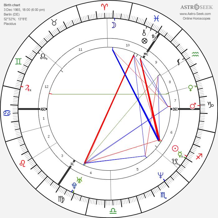 Katarina Witt - Astrology Natal Birth Chart