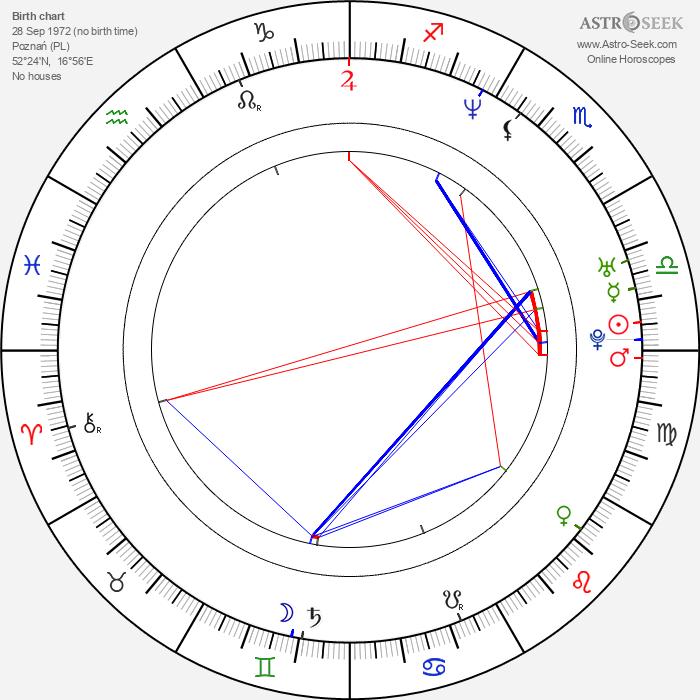 Katarzyna Bujakiewicz - Astrology Natal Birth Chart