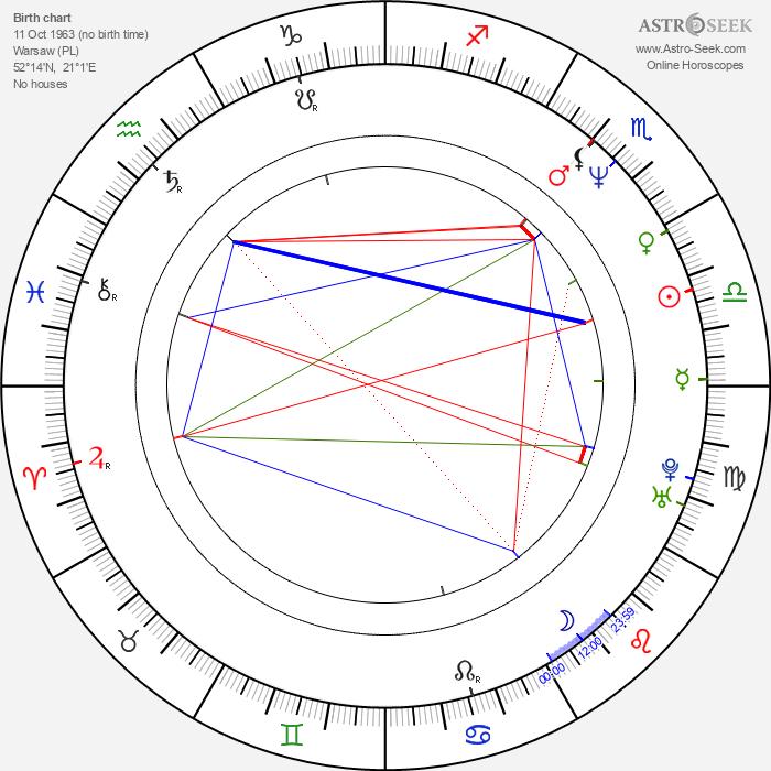 Katarzyna Chrzanowska - Astrology Natal Birth Chart