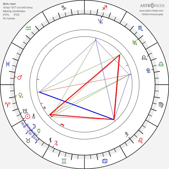 Katarzyna Glinka - Astrology Natal Birth Chart