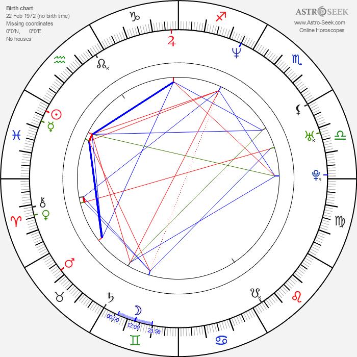 Katarzyna Groniec - Astrology Natal Birth Chart