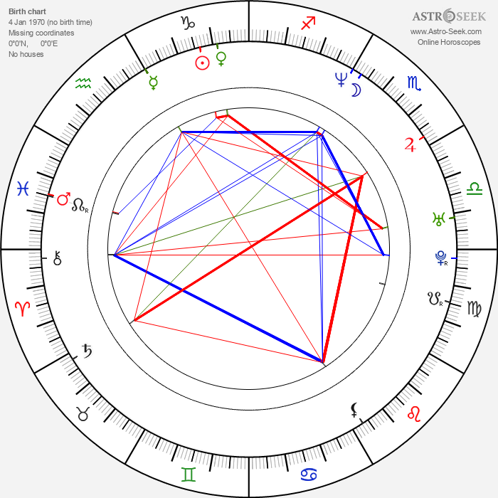 Katarzyna Jamróz - Astrology Natal Birth Chart