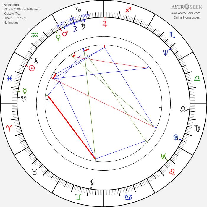 Katarzyna Walter - Astrology Natal Birth Chart