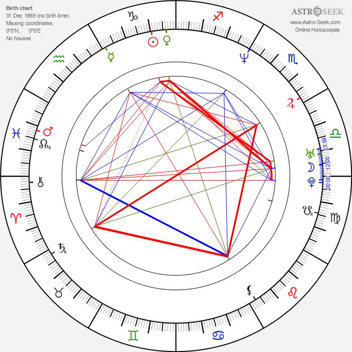 Kate Albrecht - Astrology Natal Birth Chart