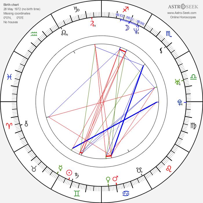 Kate Ashfield - Astrology Natal Birth Chart