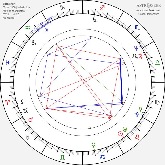 Kate Bush - Astrology Natal Birth Chart