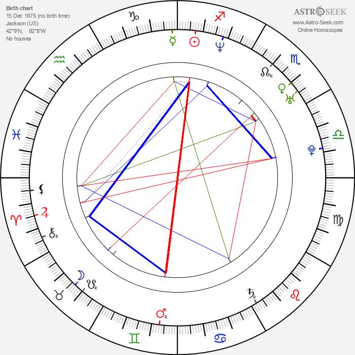 Kate Fahr - Astrology Natal Birth Chart