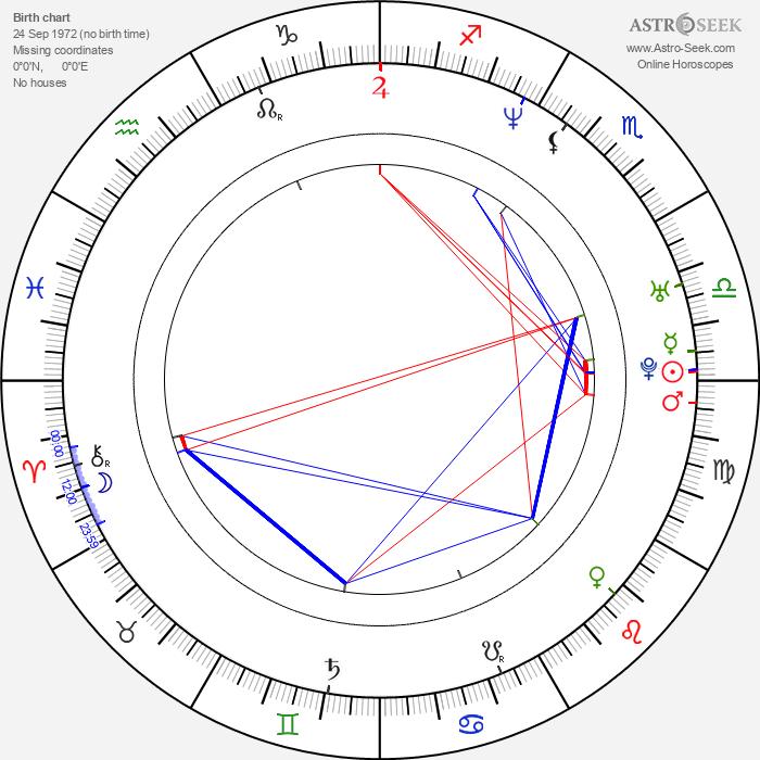 Kate Fleetwood - Astrology Natal Birth Chart