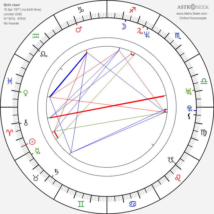Kate Harbour - Astrology Natal Birth Chart